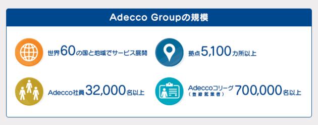 【AdeccoGroup(アデコグループ)の規模】世界60の国と地域でサービス展開、拠点5,100ヵ所以上、Adecco社員32,000名以上、登録者数700,000名以上